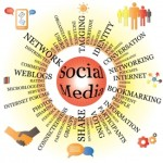 Social Media Marketing for Chiropractors: 3 Essential Social Networks