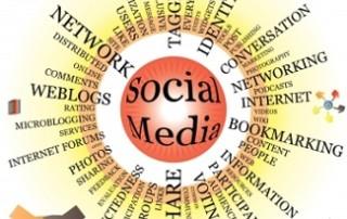 social media wheel
