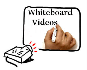 Chiropractic Whiteboard Explainer Videos from Upper Cervical Marketing