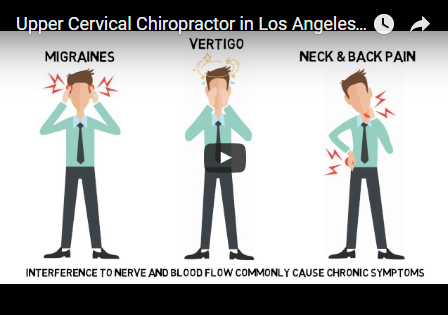 Get a whiteboard video explaining upper cervical chiropractic