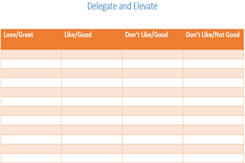 How Failing to Delegate is Costing You