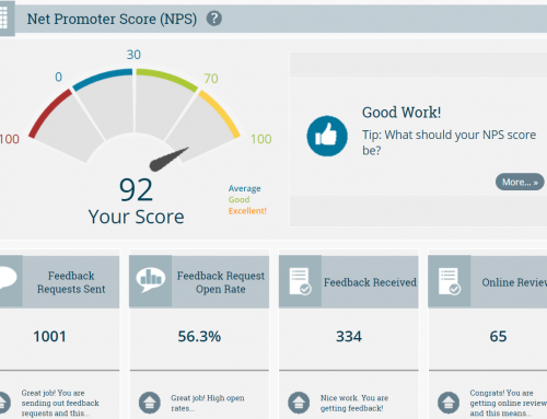 Increase Referrals by Knowing How Satisfied Your Patients Are with the Net Promoter Score