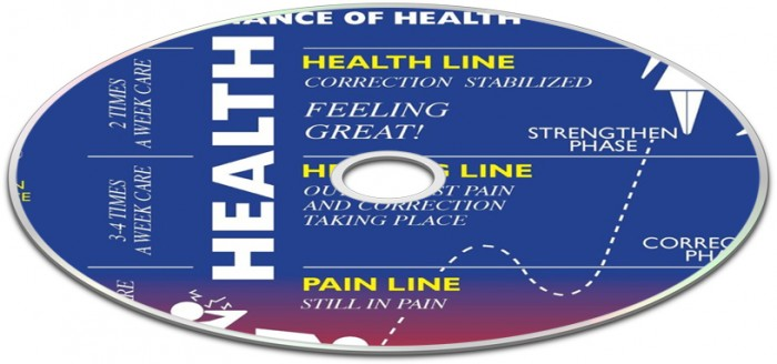 Three phases of health patient care chart audio