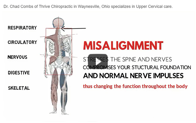 Dr. Chad Combs of Thrive Chiropractic in Waynesville, Ohio specializes in Upper Cervical care.